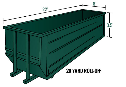 Roll-Off container example